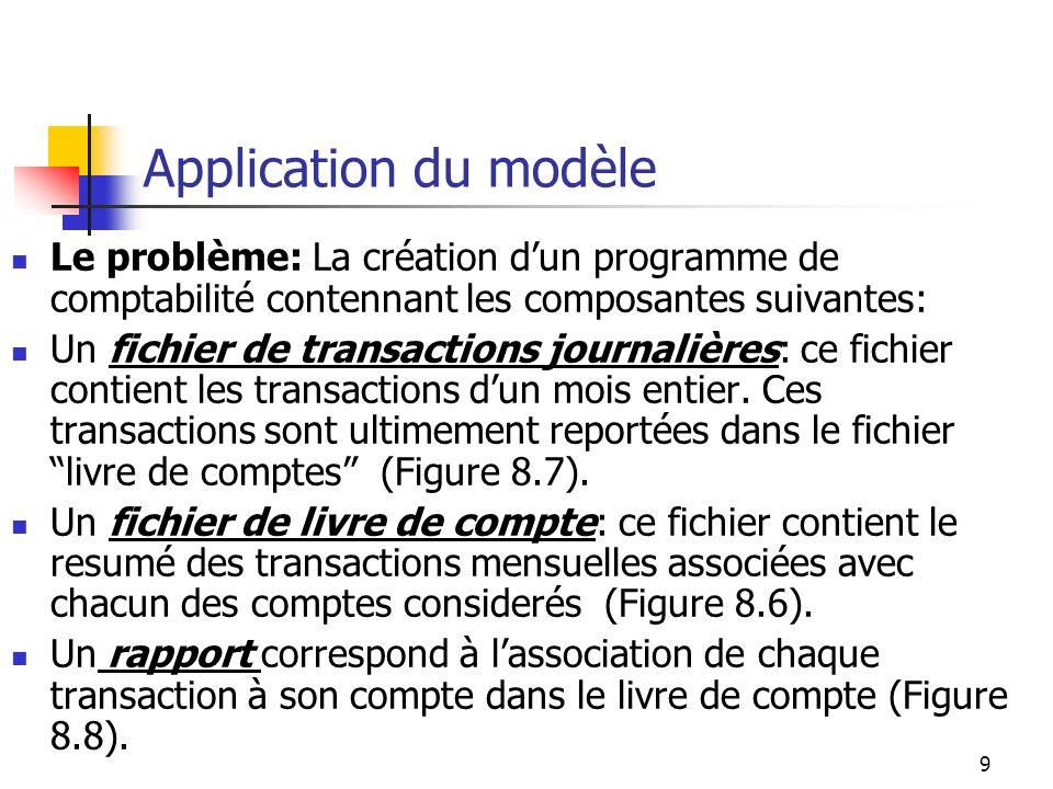 9 Application du modèle Le problème: La création dun programme de comptabilité contennant les composantes suivantes: Un fichier de transactions journa
