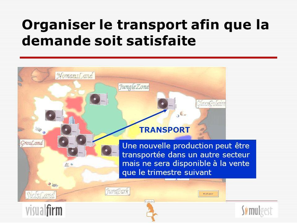 Organiser le transport afin que la demande soit satisfaite TRANSPORT Une nouvelle production peut être transportée dans un autre secteur mais ne sera disponible à la vente que le trimestre suivant