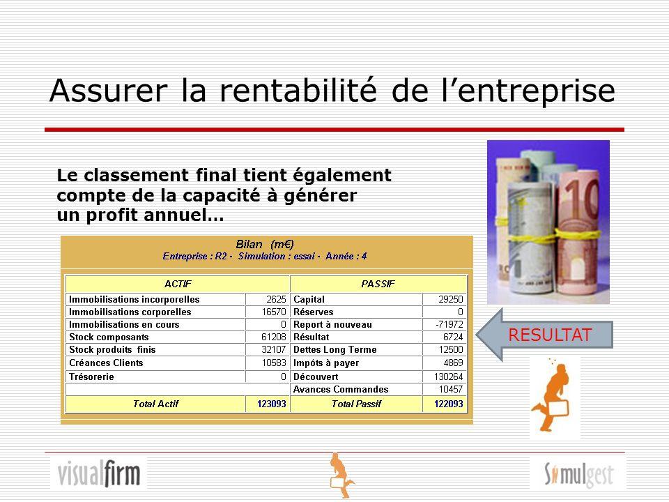 Assurer la rentabilité de lentreprise Le classement final tient également compte de la capacité à générer un profit annuel… RESULTAT