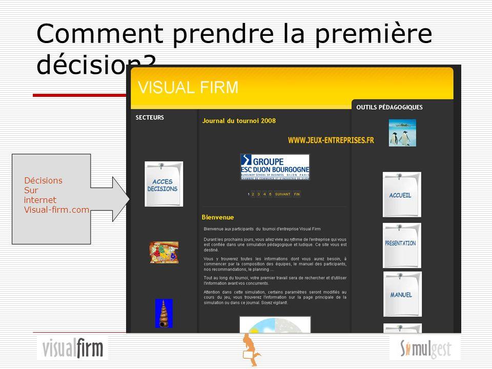 Comment prendre la première décision Décisions Sur internet Visual-firm.com