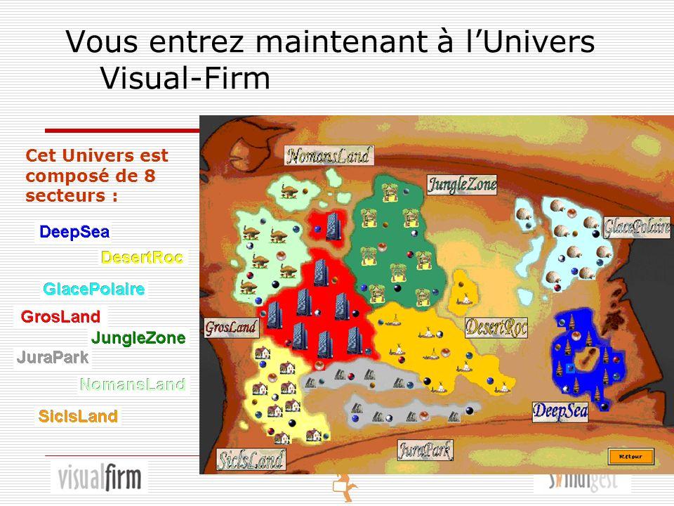 Vous entrez maintenant à lUnivers Visual-Firm Cet Univers est composé de 8 secteurs :