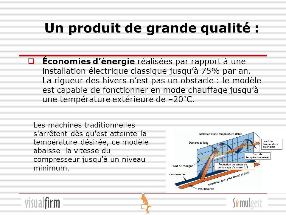 Un produit de grande qualité : Économies dénergie réalisées par rapport à une installation électrique classique jusquà 75% par an.