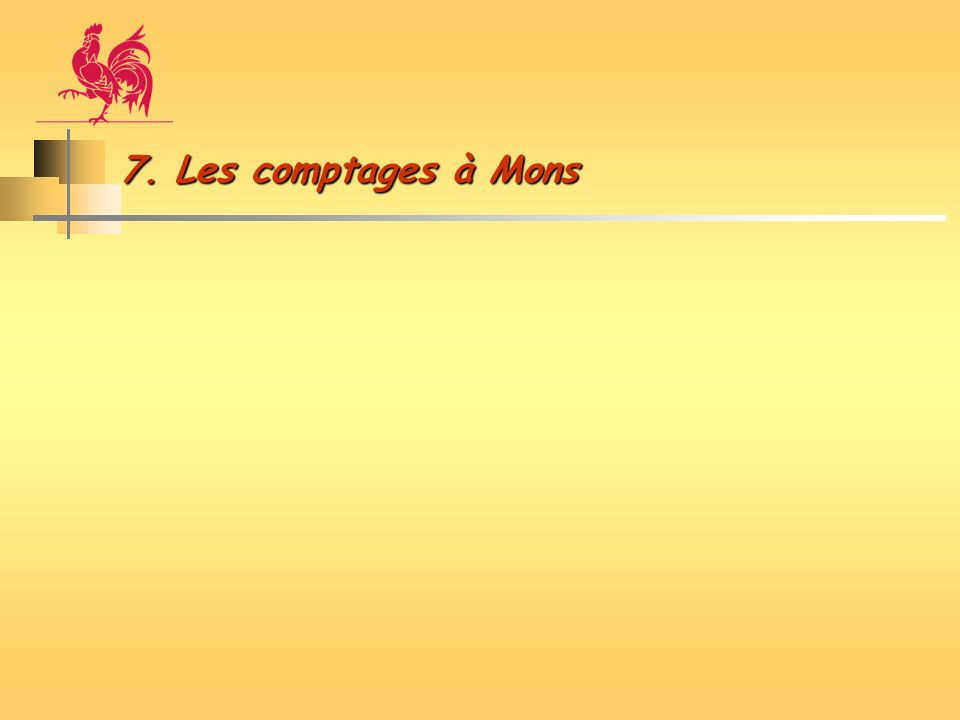 7. Les comptages à Mons