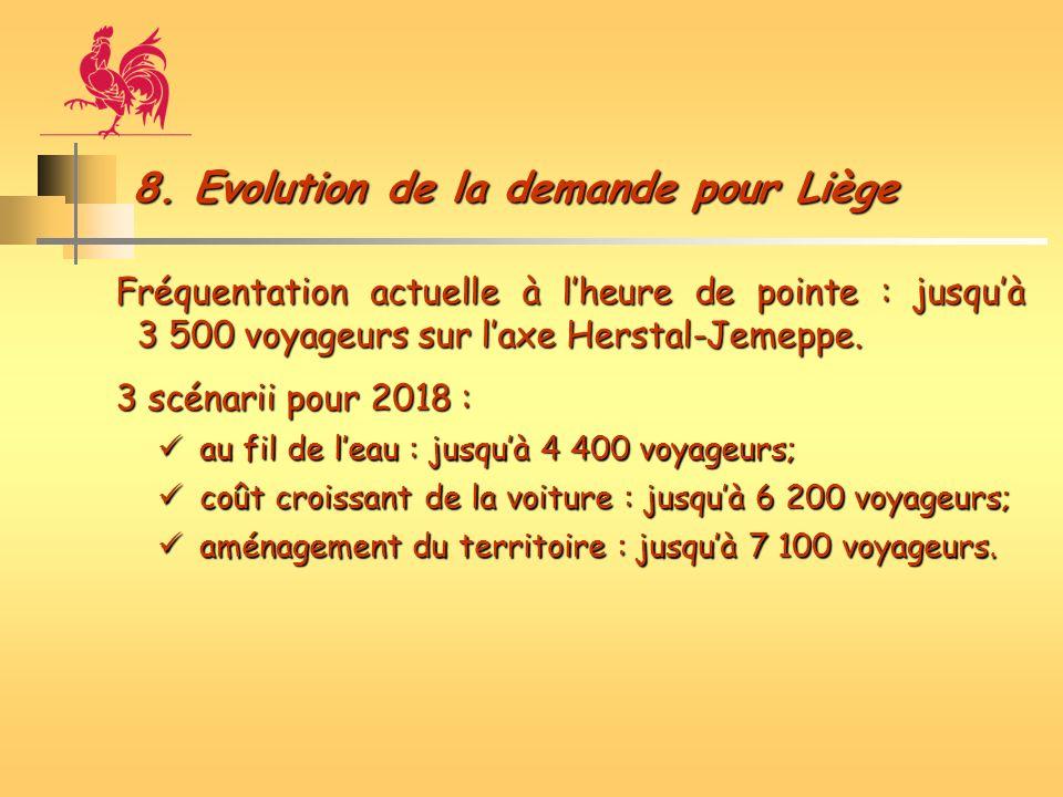 8. Evolution de la demande pour Liège Fréquentation actuelle à lheure de pointe : jusquà 3 500 voyageurs sur laxe Herstal-Jemeppe. 3 scénarii pour 201