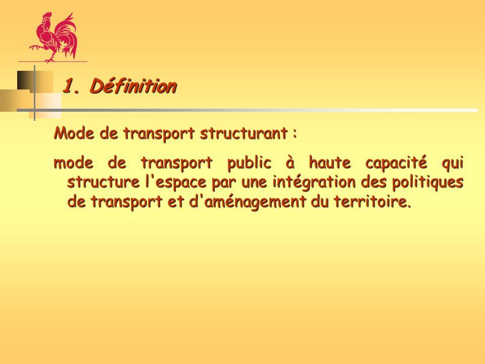 1. Définition Mode de transport structurant : mode de transport public à haute capacité qui structure l'espace par une intégration des politiques de t