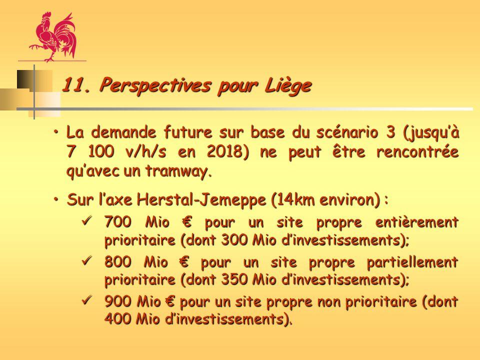 11. Perspectives pour Liège La demande future sur base du scénario 3 (jusquà 7 100 v/h/s en 2018) ne peut être rencontrée quavec un tramway.La demande