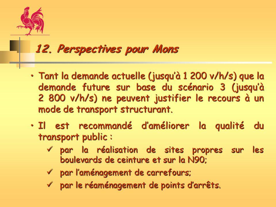 12. Perspectives pour Mons Tant la demande actuelle (jusquà 1 200 v/h/s) que la demande future sur base du scénario 3 (jusquà 2 800 v/h/s) ne peuvent