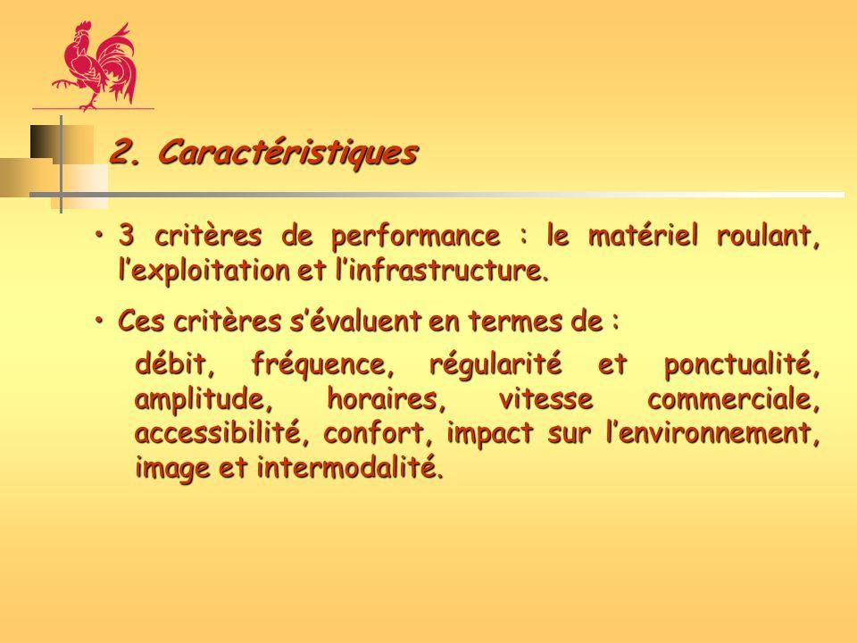 2. Caractéristiques 3 critères de performance : le matériel roulant, lexploitation et linfrastructure.3 critères de performance : le matériel roulant,