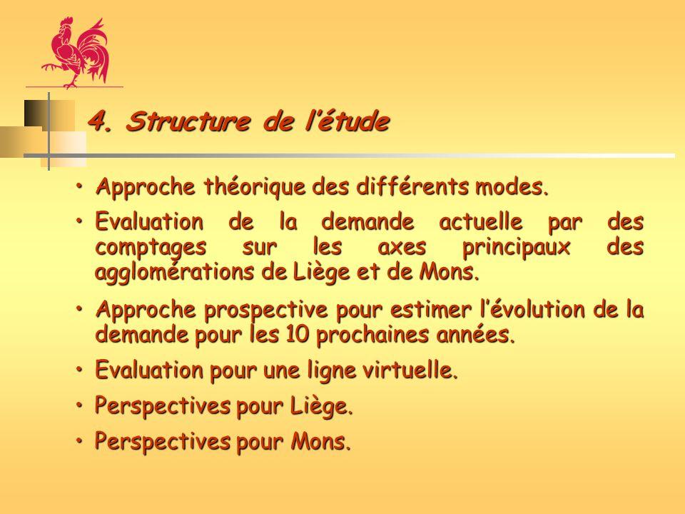 4. Structure de létude Approche théorique des différents modes.Approche théorique des différents modes. Evaluation de la demande actuelle par des comp