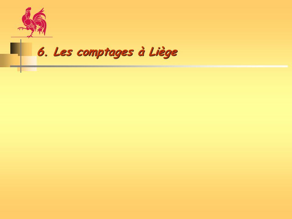 6. Les comptages à Liège