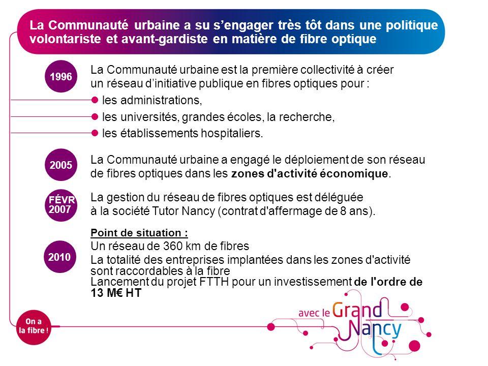 La Communauté urbaine est la première collectivité à créer un réseau dinitiative publique en fibres optiques pour : les administrations, les universit