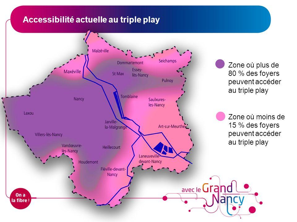 Zone où plus de 80 % des foyers peuvent accéder au triple play Zone où moins de 15 % des foyers peuvent accéder au triple play Accessibilité actuelle