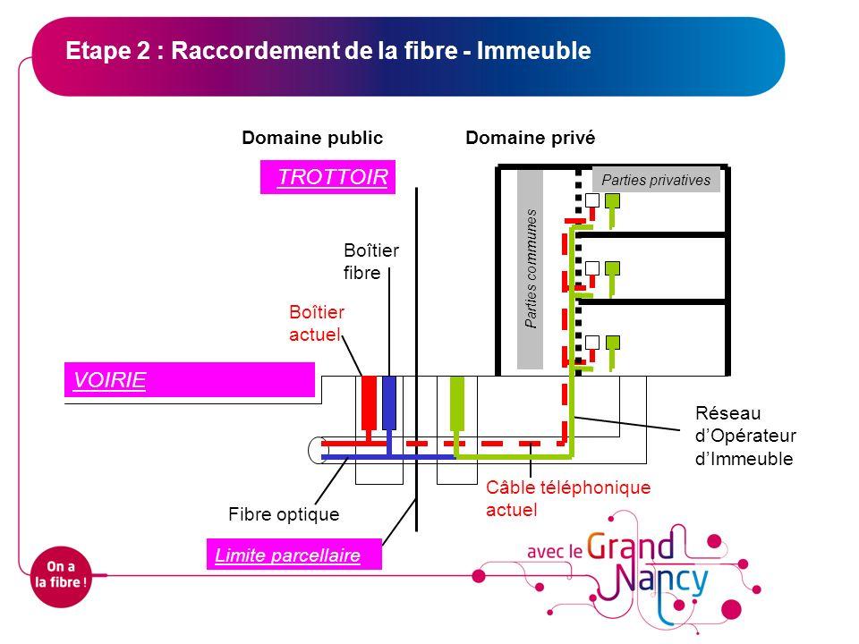 Etape 2 : Raccordement de la fibre - Immeuble Domaine publicDomaine privé VOIRIE Câble téléphonique actuel Boîtier actuel Fibre optique Boîtier fibre