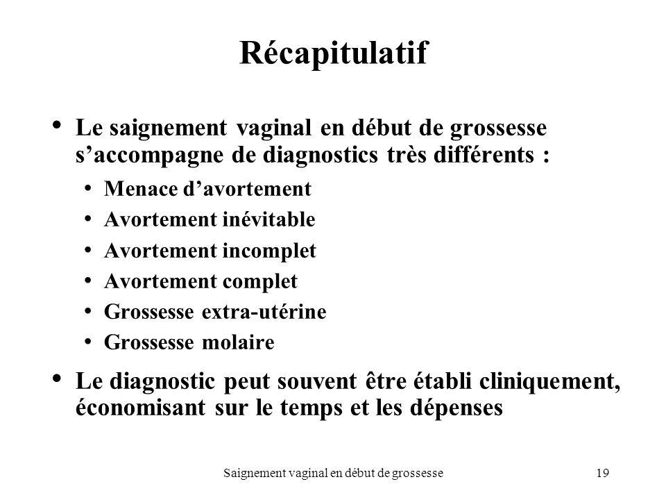 19Saignement vaginal en début de grossesse Récapitulatif Le saignement vaginal en début de grossesse saccompagne de diagnostics très différents : Mena