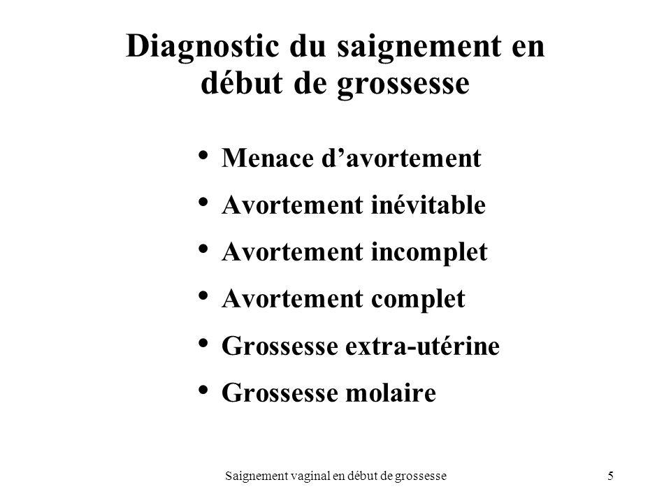 5Saignement vaginal en début de grossesse Diagnostic du saignement en début de grossesse Menace davortement Avortement inévitable Avortement incomplet
