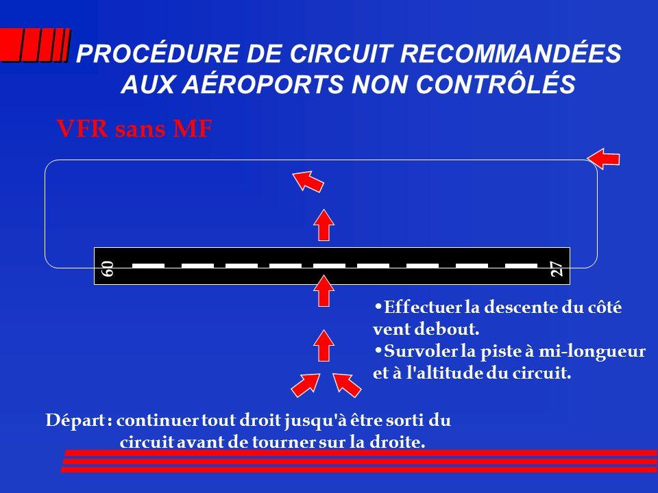 PROCÉDURE DE CIRCUIT RECOMMANDÉES AUX AÉROPORTS NON CONTRÔLÉS VFR avec MF ou AAU Toutes les procédures sans MF plus 09 27 Départ : continuer tout droit jusqu à être sorti du circuit avant de tourner sur la droite.