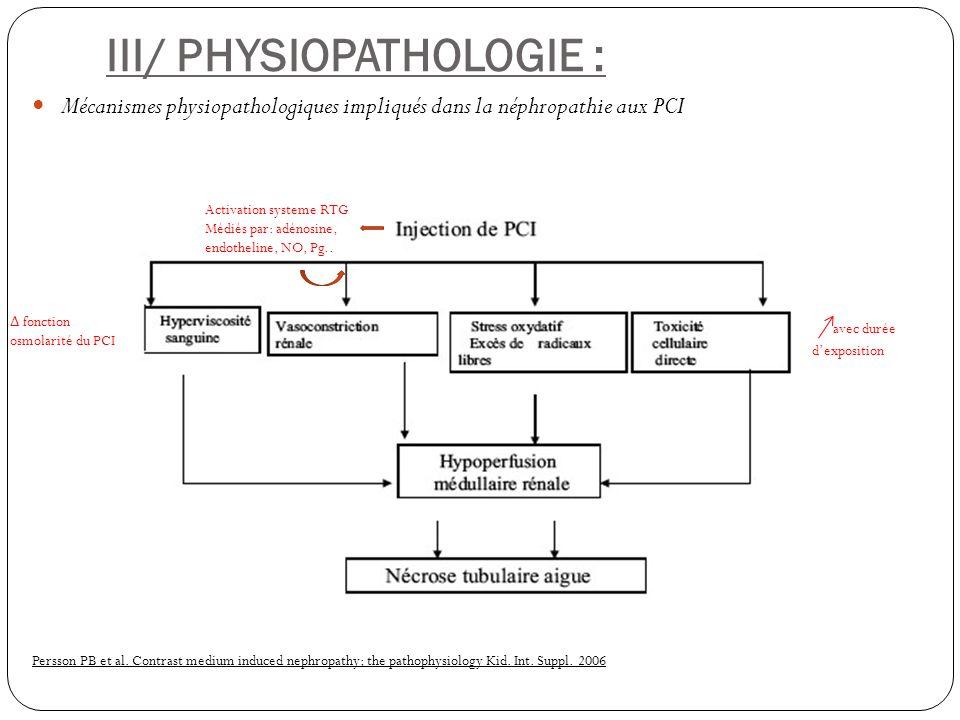 III/ PHYSIOPATHOLOGIE : Mécanismes physiopathologiques impliqués dans la néphropathie aux PCI Persson PB et al. Contrast medium induced nephropathy; t