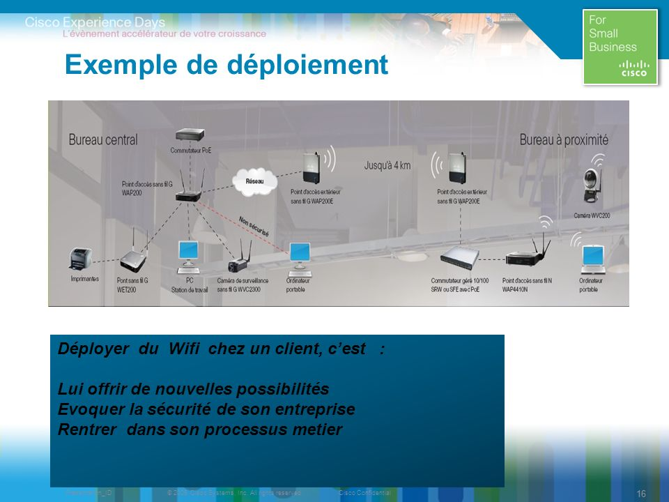 © 2009 Cisco Systems, Inc. All rights reserved.Cisco ConfidentialPresentation_ID 16 Exemple de déploiement Déployer du Wifi chez un client, cest : Lui