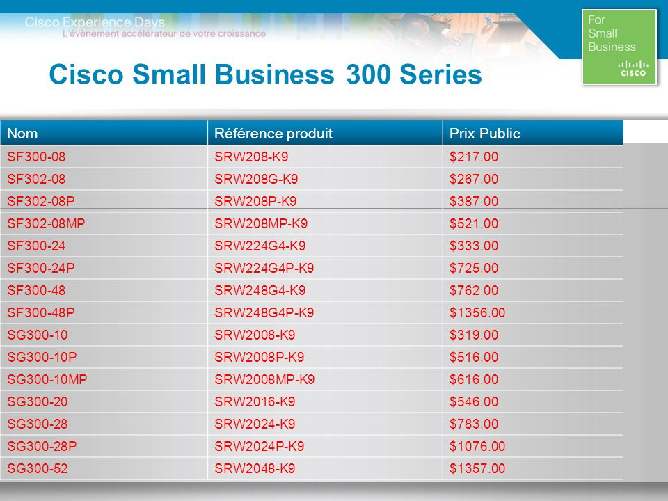 © 2009 Cisco Systems, Inc. All rights reserved.Cisco ConfidentialPresentation_ID 22 Cisco Small Business 300 Series NomRéférence produitPrix Public SF