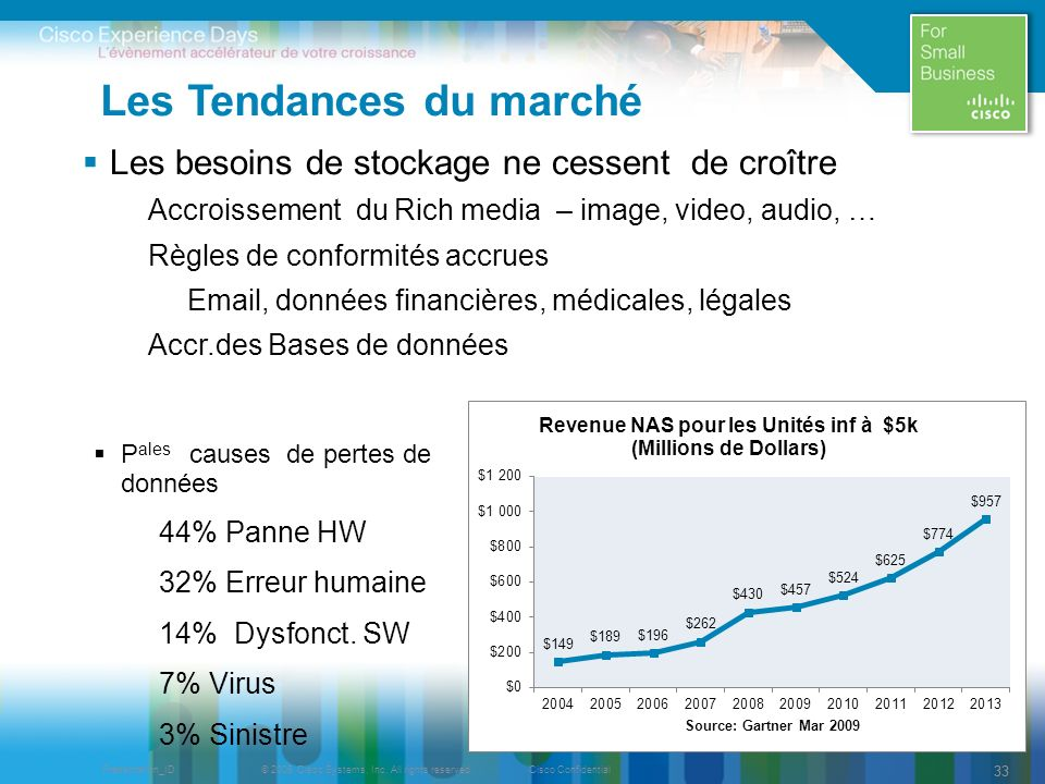 © 2009 Cisco Systems, Inc. All rights reserved.Cisco ConfidentialPresentation_ID 33 Les Tendances du marché Les besoins de stockage ne cessent de croî