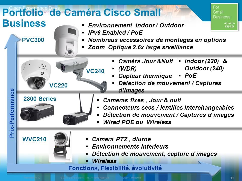 © 2009 Cisco Systems, Inc. All rights reserved.Cisco ConfidentialPresentation_ID 39 Portfolio de Caméra Cisco Small Business Prix-Performance Fonction