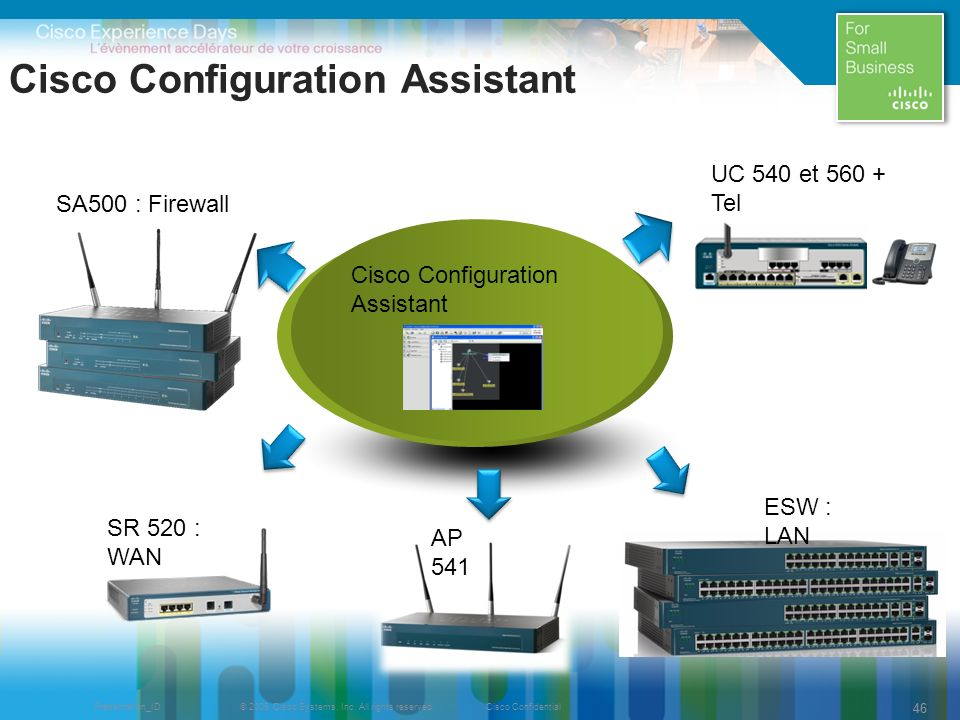 © 2009 Cisco Systems, Inc. All rights reserved.Cisco ConfidentialPresentation_ID 46 Cisco Configuration Assistant UC 540 et 560 + Tel ESW : LAN AP 541