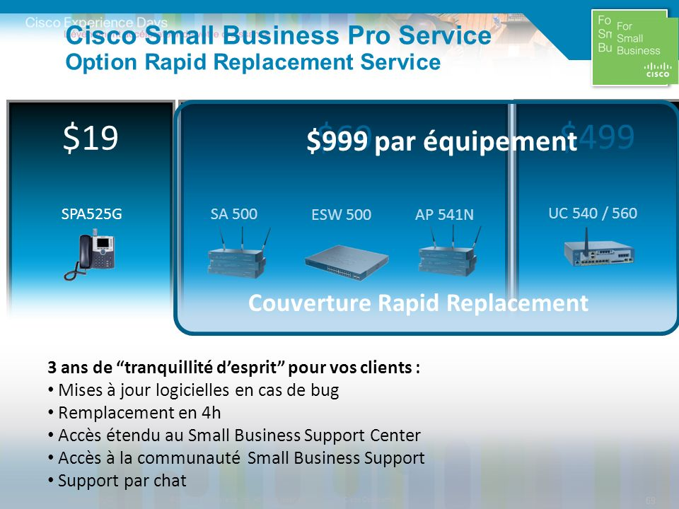 © 2009 Cisco Systems, Inc. All rights reserved.Cisco ConfidentialPresentation_ID 69 $69 Cisco Small Business Pro Service Option Rapid Replacement Serv