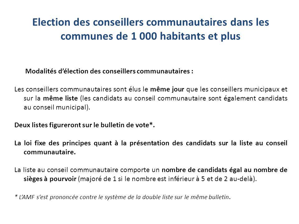 Modalités délection des conseillers communautaires : Les conseillers communautaires sont élus le même jour que les conseillers municipaux et sur la mê