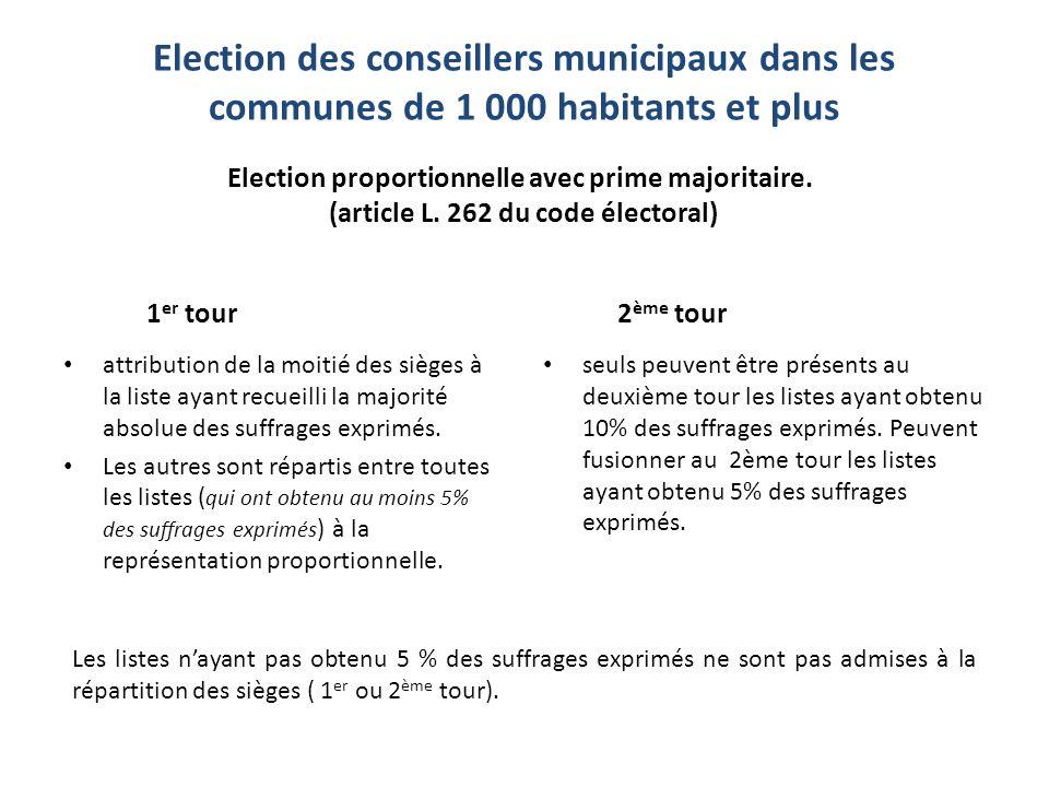 1 er tour attribution de la moitié des sièges à la liste ayant recueilli la majorité absolue des suffrages exprimés. Les autres sont répartis entre to