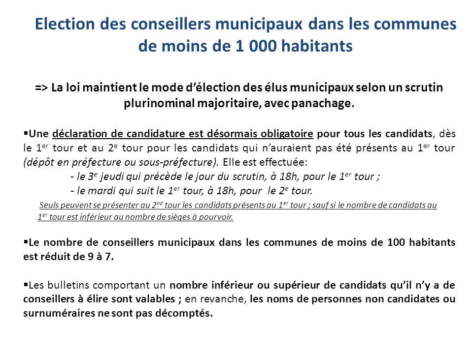 => La loi maintient le mode délection des élus municipaux selon un scrutin plurinominal majoritaire, avec panachage. Une déclaration de candidature es