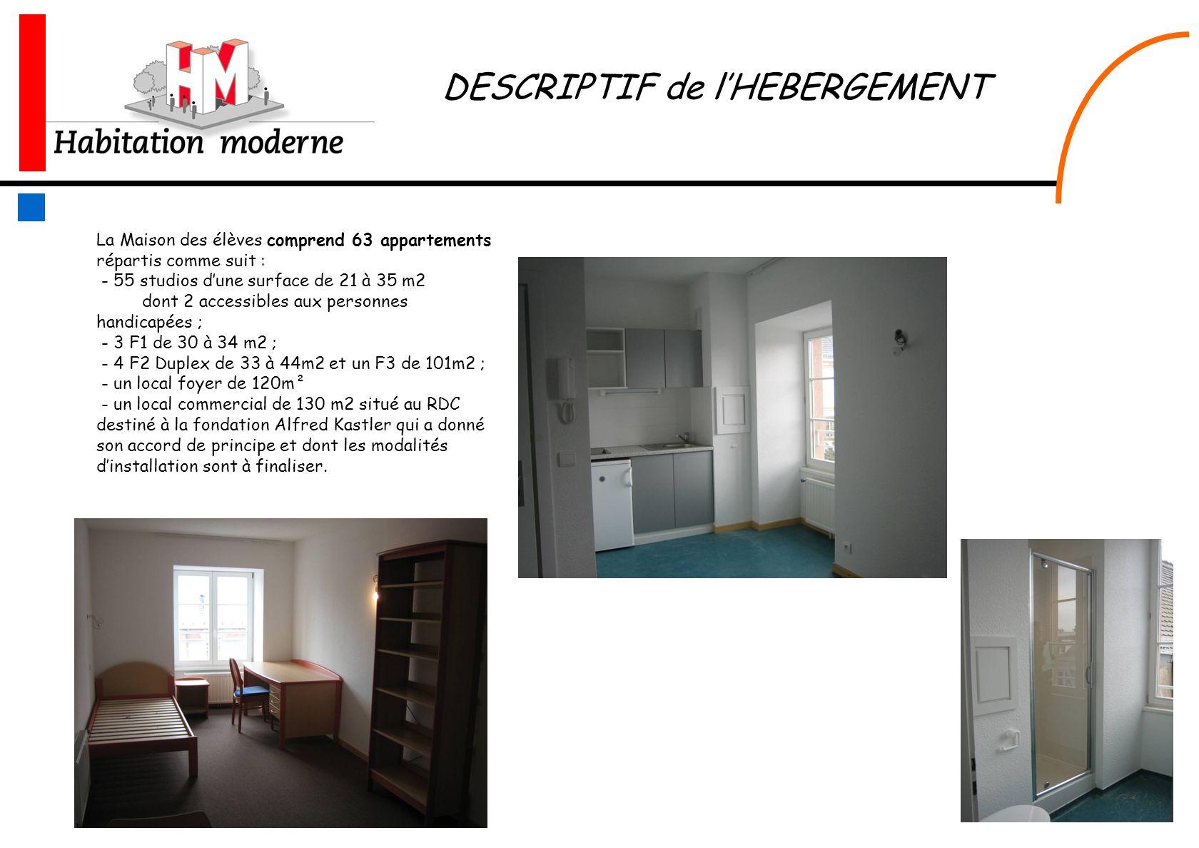 La Maison des élèves comprend 63 appartements répartis comme suit : - 55 studios dune surface de 21 à 35 m2 dont 2 accessibles aux personnes handicapé