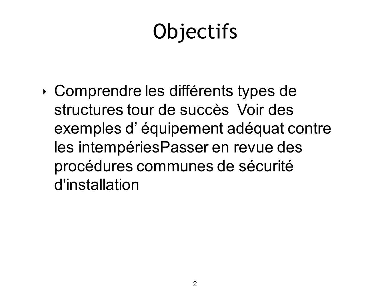 2 Objectifs Comprendre les différents types de structures tour de succès Voir des exemples d équipement adéquat contre les intempériesPasser en revue des procédures communes de sécurité d installation