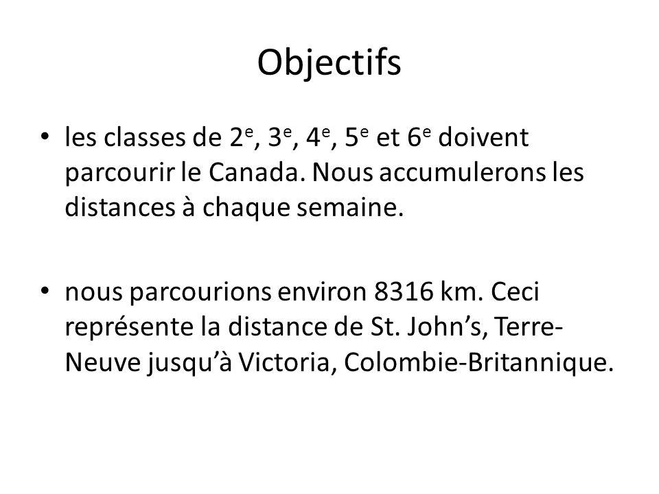 Objectifs les classes de 2 e, 3 e, 4 e, 5 e et 6 e doivent parcourir le Canada. Nous accumulerons les distances à chaque semaine. nous parcourions env