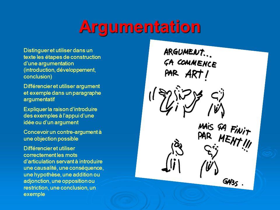 Argumentation Distinguer et utiliser dans un texte les étapes de construction dune argumentation (introduction, développement, conclusion) Différencie