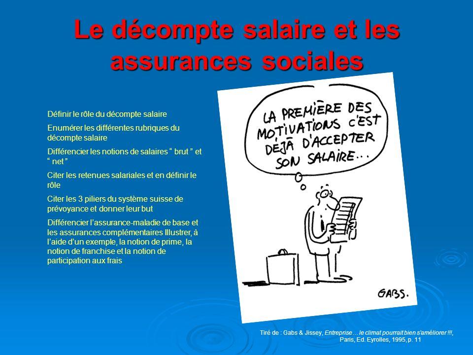 Le décompte salaire et les assurances sociales Tiré de : Gabs & Jissey, Entreprise… le climat pourrait bien saméliorer !!!, Paris, Ed. Eyrolles, 1995,