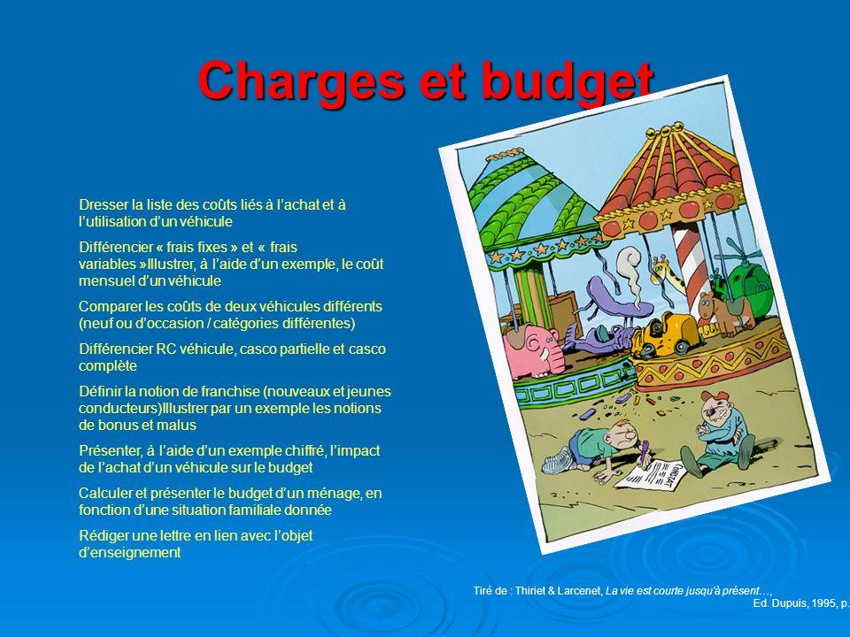 Charges et budget Tiré de : Thiriet & Larcenet, La vie est courte jusquà présent…, Ed. Dupuis, 1995, p. 39 Dresser la liste des coûts liés à lachat et
