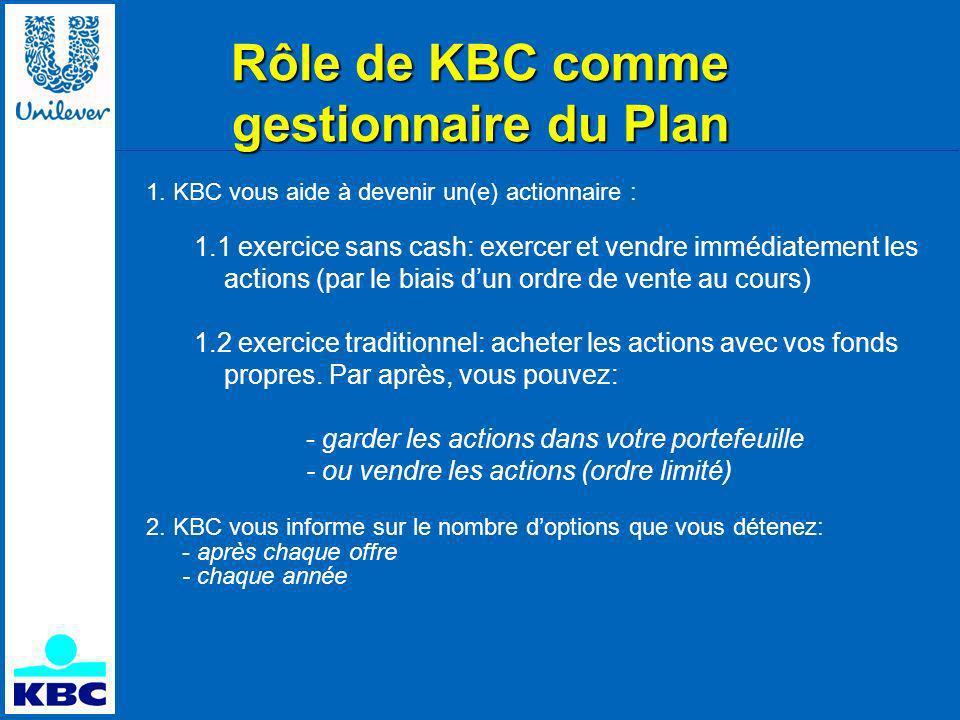 Rôle de KBC comme gestionnaire du Plan 1.