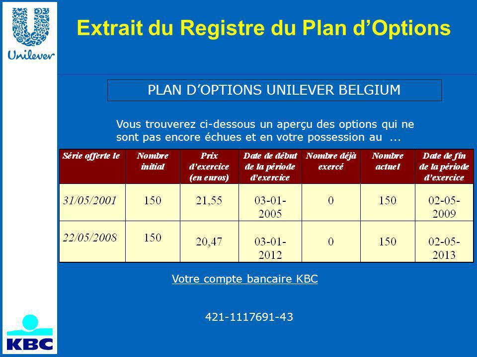 Extrait du Registre du Plan dOptions PLAN DOPTIONS UNILEVER BELGIUM Vous trouverez ci-dessous un aperçu des options qui ne sont pas encore échues et en votre possession au...