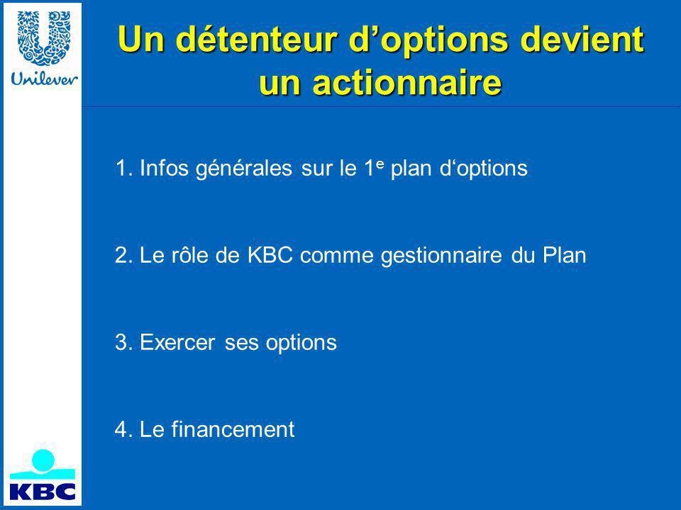 Un détenteur doptions devient un actionnaire 1. Infos générales sur le 1 e plan doptions 2.