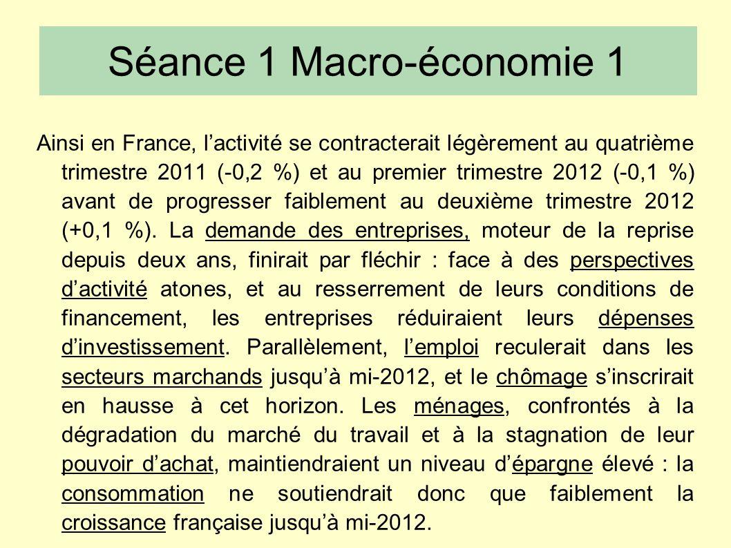 Ainsi en France, lactivité se contracterait légèrement au quatrième trimestre 2011 (-0,2 %) et au premier trimestre 2012 (-0,1 %) avant de progresser faiblement au deuxième trimestre 2012 (+0,1 %).