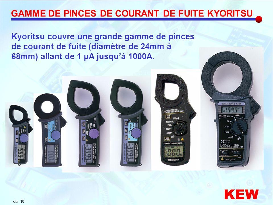 dia 10 GAMME DE PINCES DE COURANT DE FUITE KYORITSU KEW Kyoritsu couvre une grande gamme de pinces de courant de fuite (diamètre de 24mm à 68mm) allan