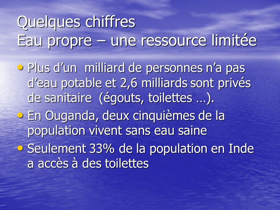 Quelques chiffres Eau propre – une ressource limitée Plus dun milliard de personnes na pas deau potable et 2,6 milliards sont privés de sanitaire (égo