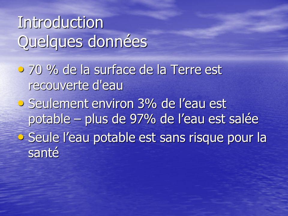 Introduction Quelques données 70 % de la surface de la Terre est recouverte d'eau 70 % de la surface de la Terre est recouverte d'eau Seulement enviro