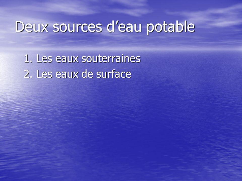 Deux sources deau potable 1. Les eaux souterraines 2. Les eaux de surface