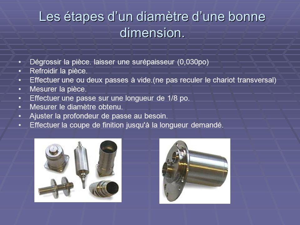 Les étapes dun diamètre dune bonne dimension. Dégrossir la pièce. laisser une surépaisseur (0,030po) Refroidir la pièce. Effectuer une ou deux passes