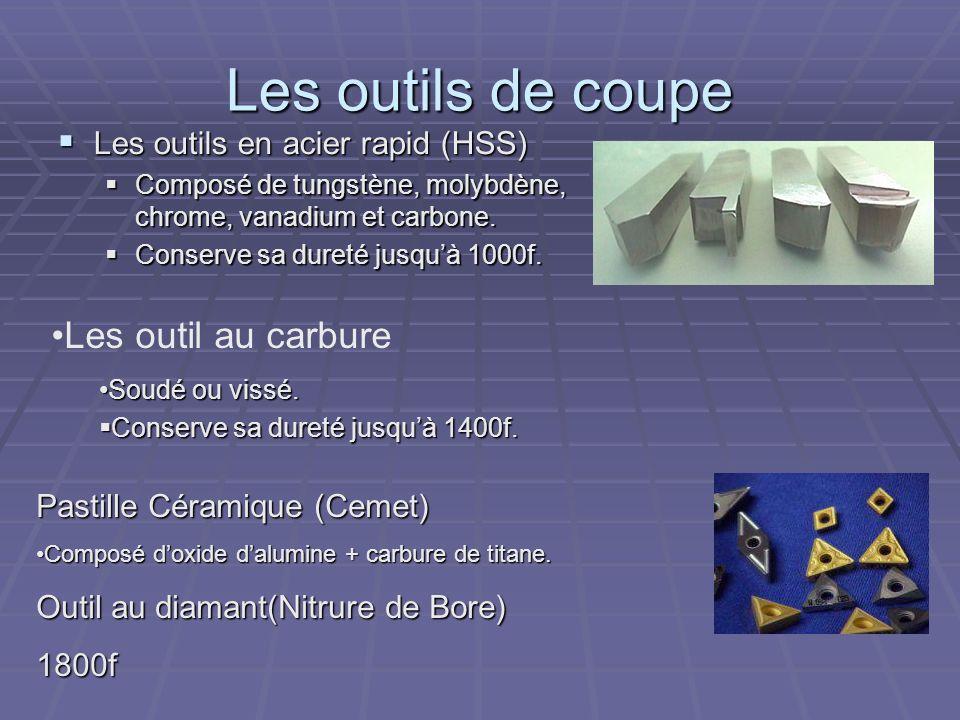 Les outils de coupe Les outils en acier rapid (HSS) Les outils en acier rapid (HSS) Composé de tungstène, molybdène, chrome, vanadium et carbone. Comp