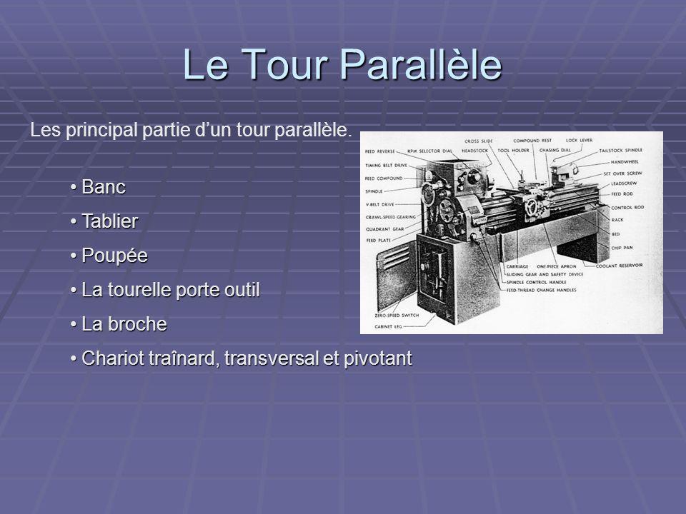 Le Tour Parallèle Les principal partie dun tour parallèle. Banc Banc Tablier Tablier Poupée Poupée La tourelle porte outil La tourelle porte outil La