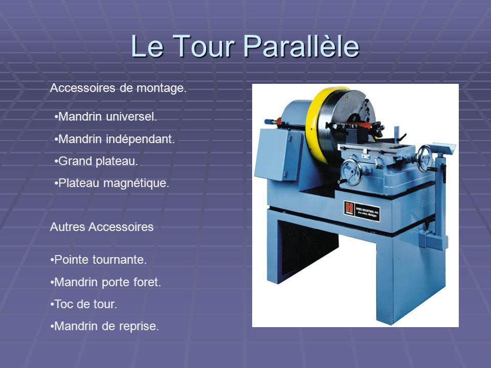 Le Tour Parallèle Accessoires de montage. Mandrin universel. Mandrin indépendant. Grand plateau. Plateau magnétique. Autres Accessoires Pointe tournan