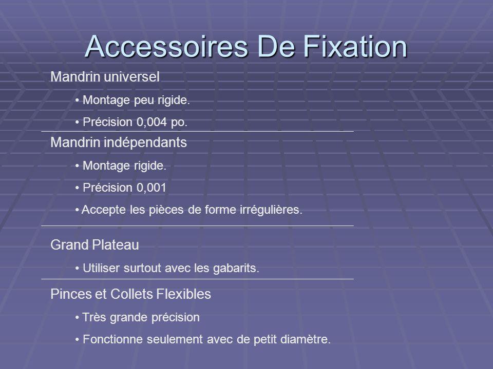 Accessoires De Fixation Mandrin universel Montage peu rigide. Précision 0,004 po. Mandrin indépendants Montage rigide. Précision 0,001 Accepte les piè
