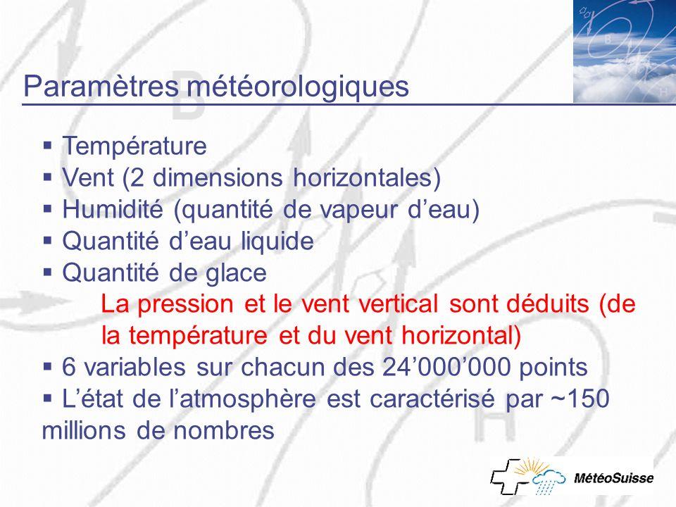 Paramètres météorologiques Température Vent (2 dimensions horizontales) Humidité (quantité de vapeur deau) Quantité deau liquide Quantité de glace La
